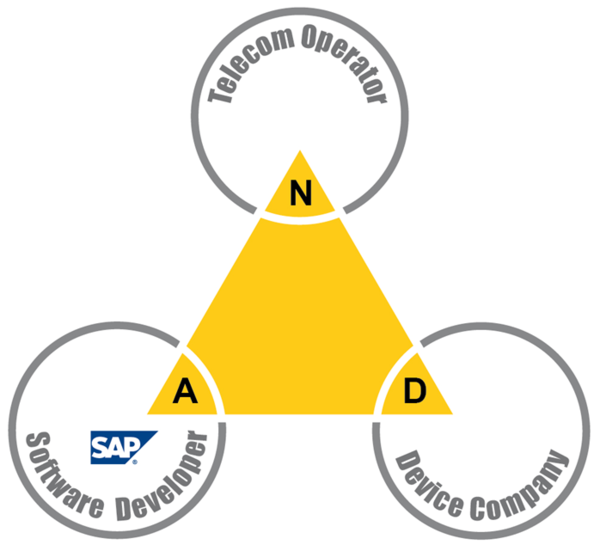 sap trinity mar 2011.png