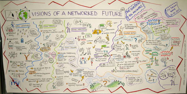 Visions networked graphic sarah clark oct 2011 ITU.JPG