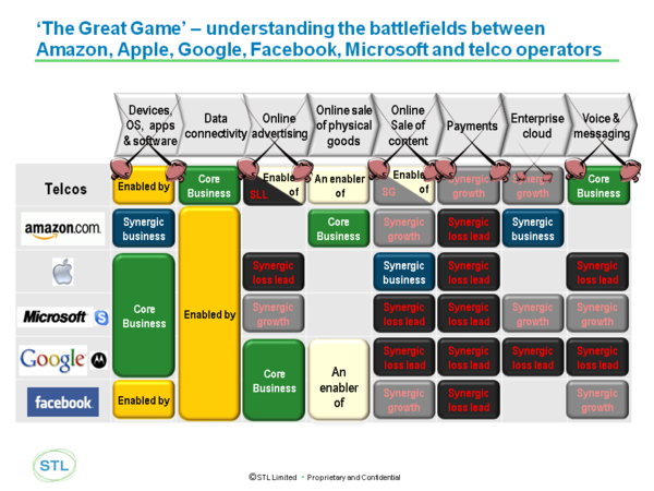 The Great Game Chart Feb 2012.png