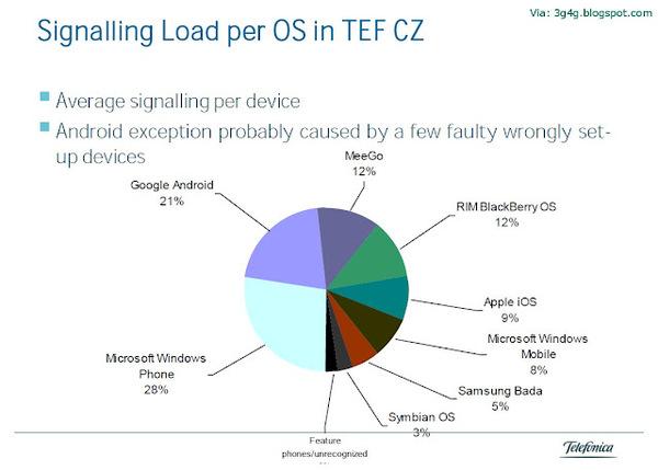 TFCZSignalling2.jpg