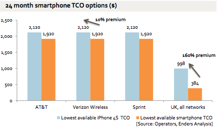 tco-iphone.png
