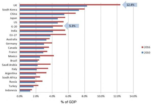 BB_GDP-1024x715.jpg
