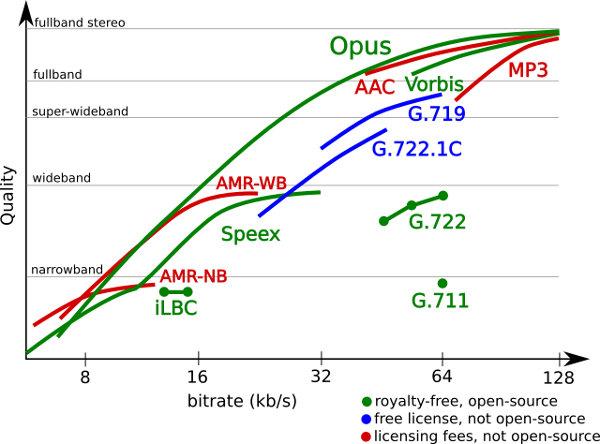 201309-Opus-comparison.jpg