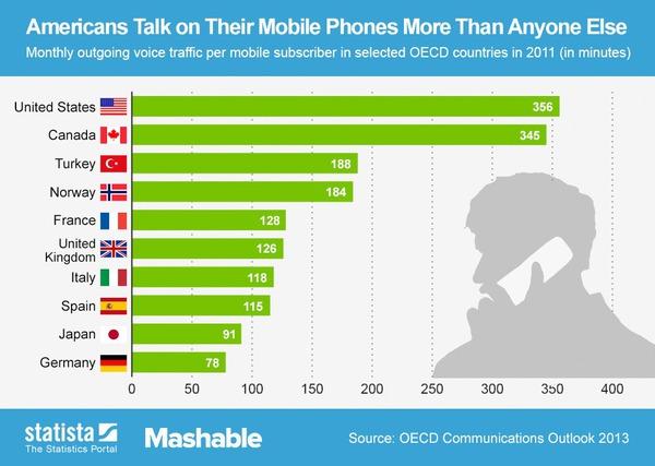131011_American_Talk_Mashable.jpg