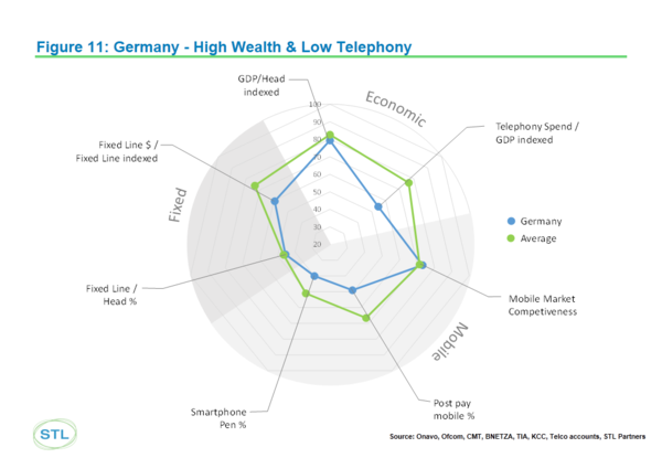 germany market profile slide dec 2013.png