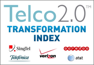 Telco 2 Transformation Index.png