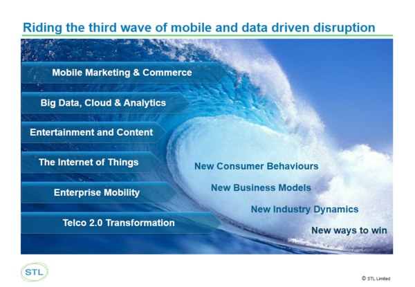 Riding the third wave of mobile and data driven disruption