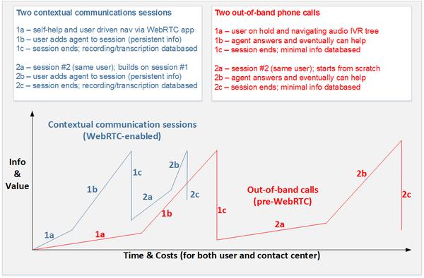 WebRTC-Contact-Center.png