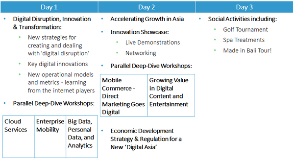Digital Asia 2014 agenda highlights.png