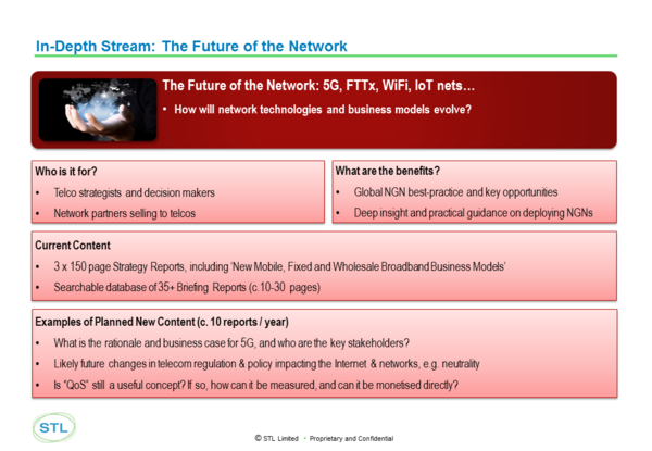 Future of the Networks Stream Nob 2014.png