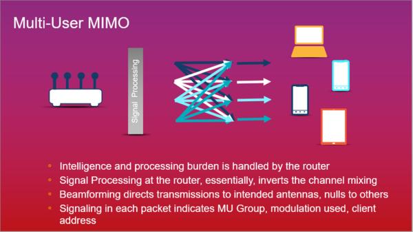 wi-fi-multi-user-mimo.png