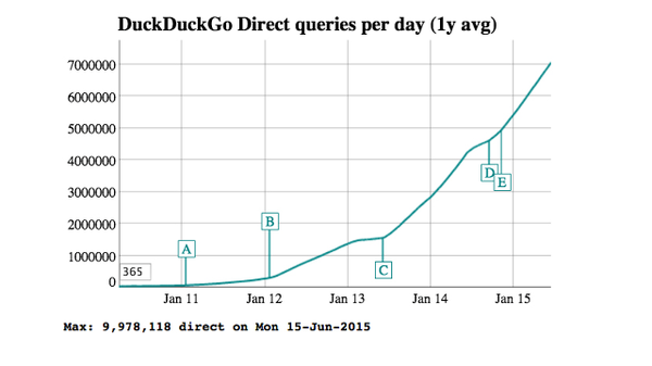3046943-inline-i-1-duckduckready.png