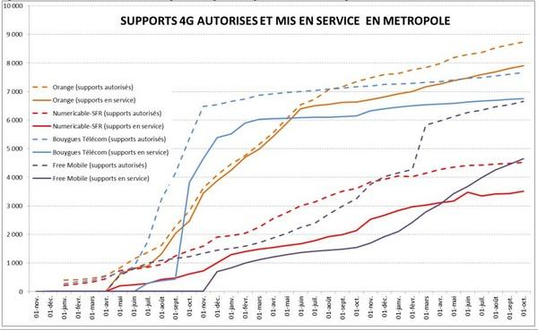 authorisations-vs-deployments.jpg