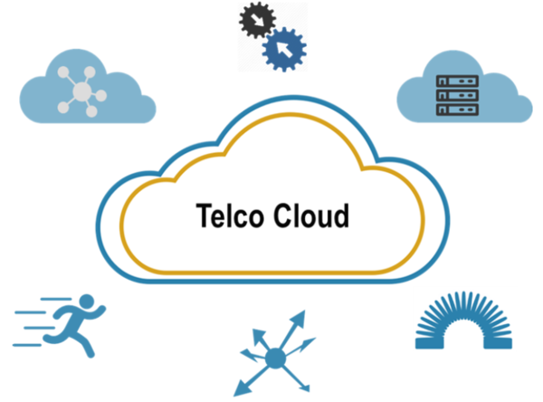 telco-cloud.PNG