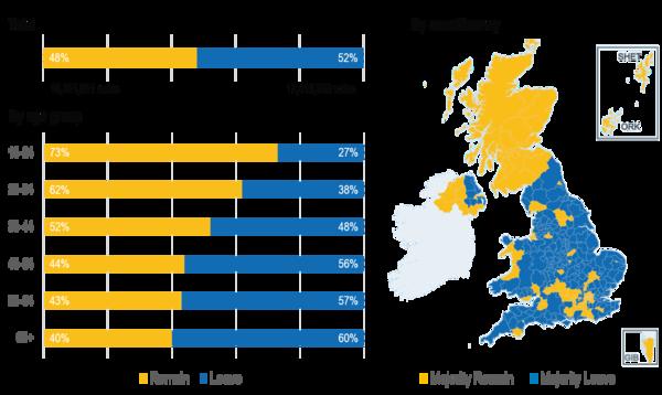brexit-figure2.png