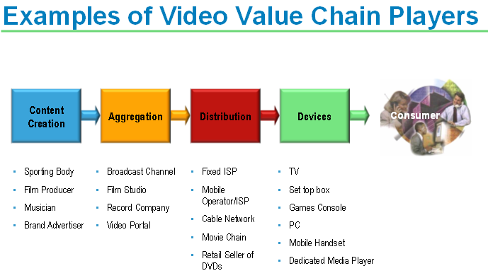 value chain analysis example Buy editable value chain analysis powerpoint templates at slideteam we offer impressive value chain management templates slides to create impactful presentations.