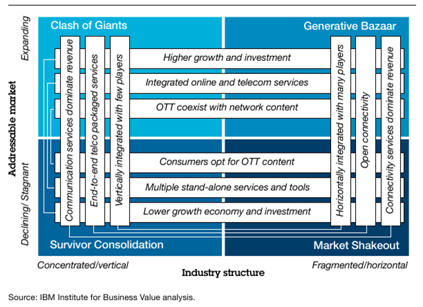 IBM%20Scenarios%202015.png