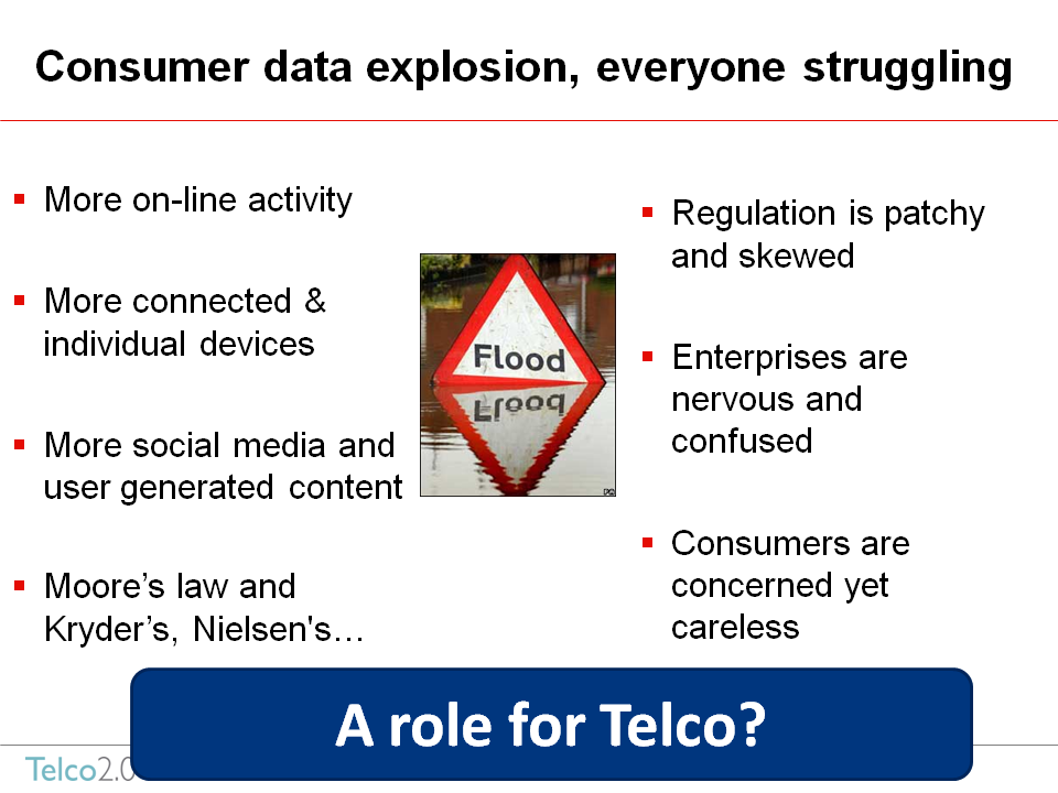 Laidler_Telco2Intro_Privacy2010%20intro%20slide.png