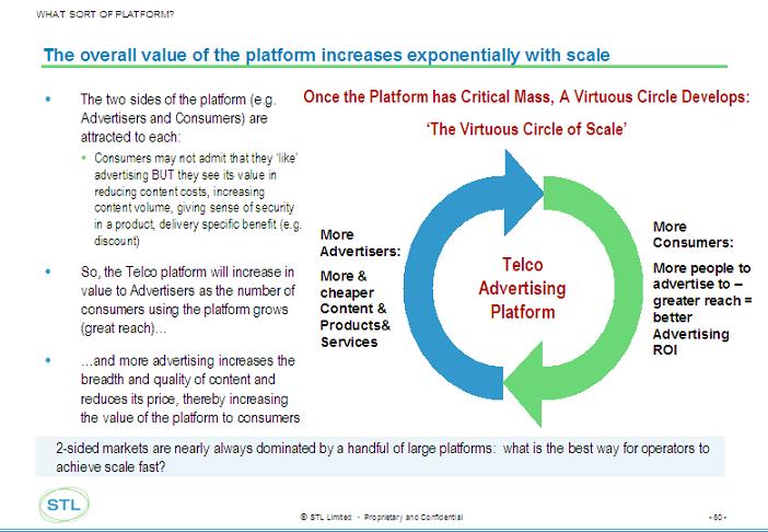 Platform%20Scale.png