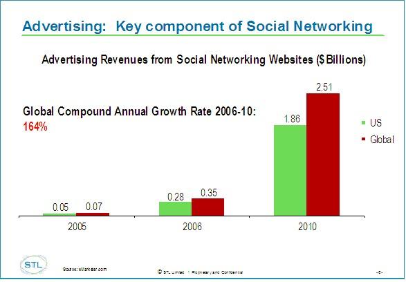 Social_networking.jpg