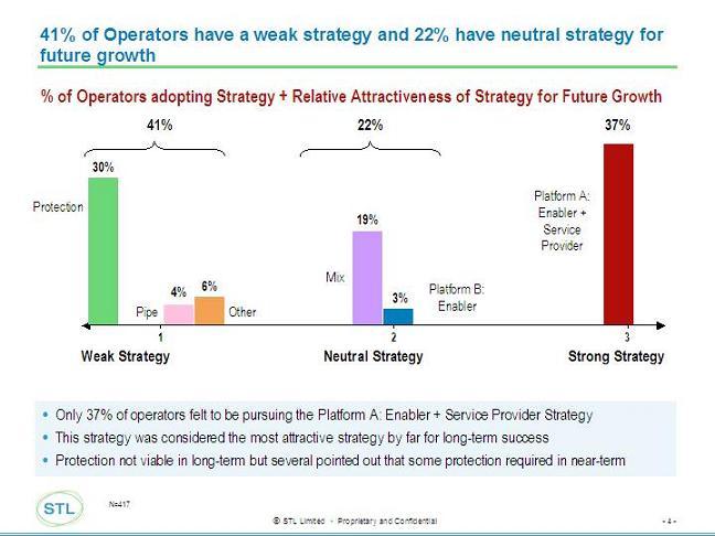 Strategy%20Appraisal.jpg
