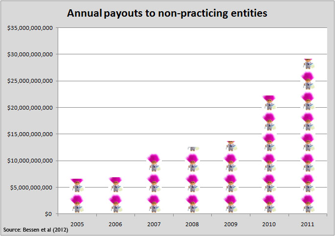 Troll-Payouts.jpg