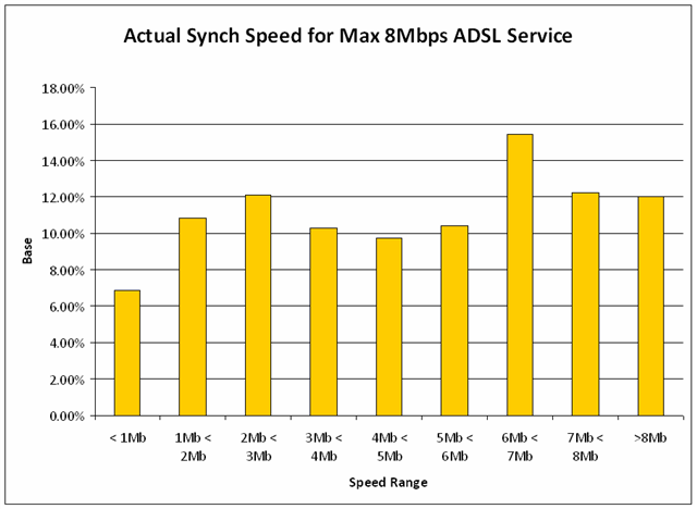 adsl-synch-speed%201.PNG