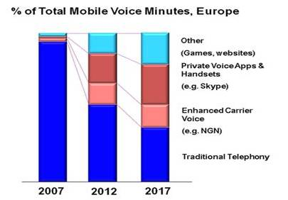 call%20mins%20mb%20dec%202009.jpg