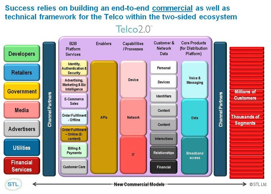 complex%202sbm%20architecture%2022%20oct%202009.jpg