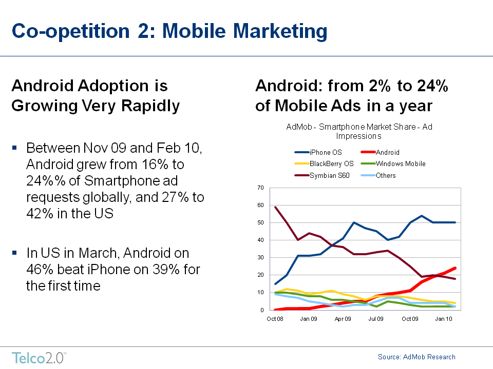 google%20android%20growth%20may%202010.png