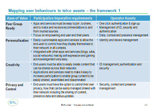 Full Article: The Digital Generation: Introducing the Participation Imperative Framework