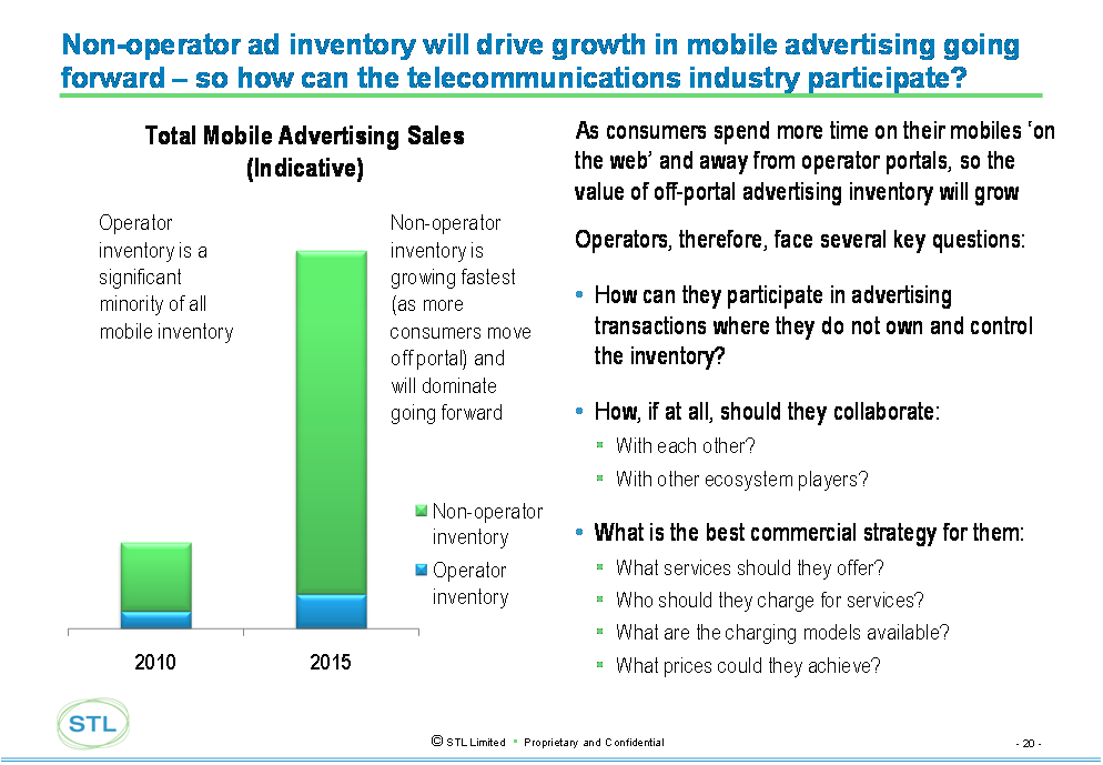 Mobile Advertising and Marketing: Operator and Market Growth Strategies 2010