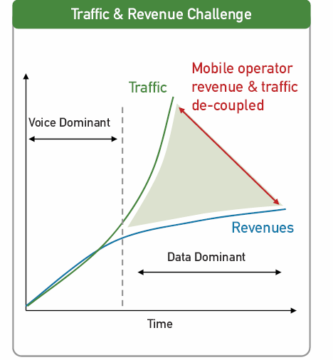 ngmn-mobile-broadband-challenge.PNG