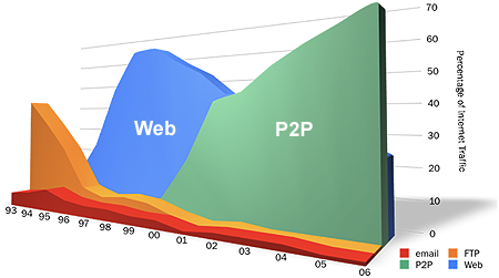 p2p_chart2.png