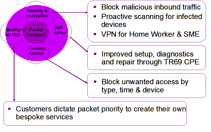 plusnet-customers-in-charge.PNG