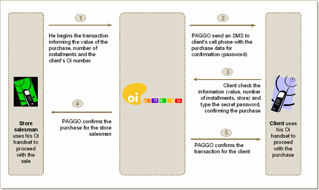 resize-paggo-how-it-works.PNG