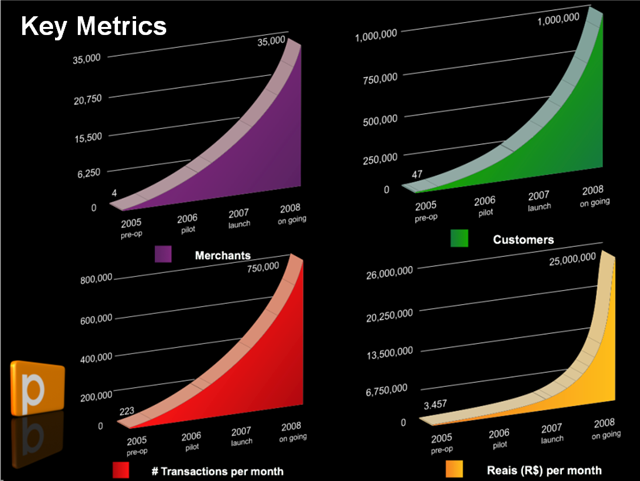 resize-paggo-key-metrics.PNG