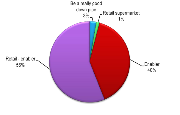 retail-vote.png